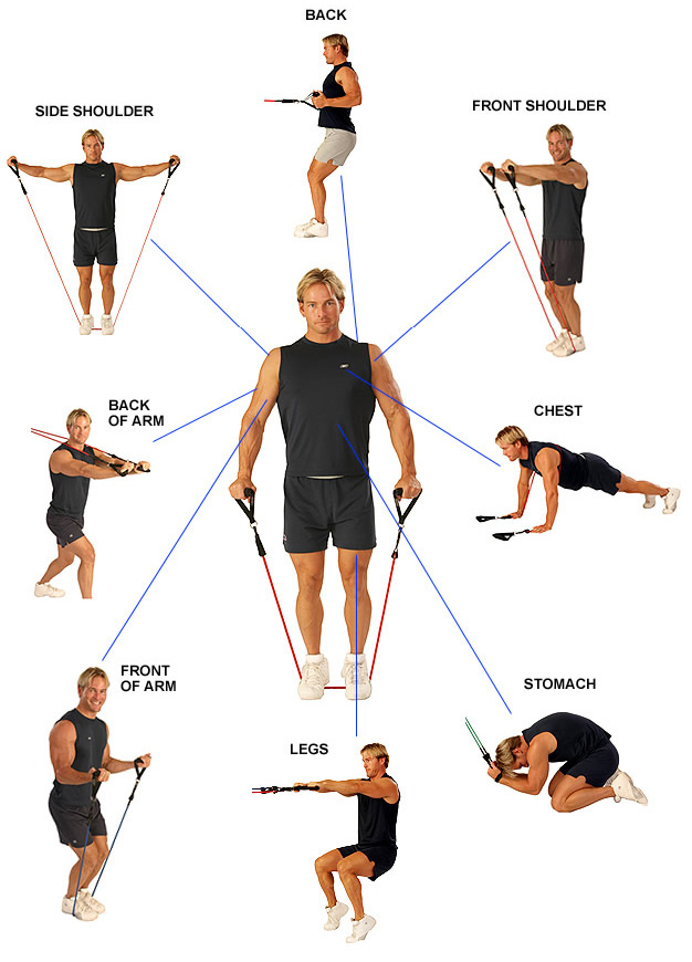 Body Lastic Rubber Band Exercises