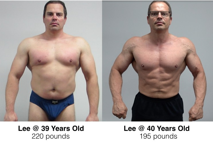Lee Hayward Muscle After 40 Blueprint